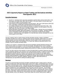 Quarterly Report on Bank Derivatives Activities: Q3 2013